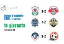 Risultati prima giornata e Classifica Torneo di Calcio a 8 Cruc
