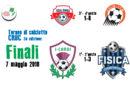 Risultati finali Torneo di Calcio a 8 Cruc