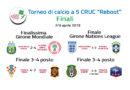 """Risultati finali Torneo di Calcio a 5 Cruc """"Reboot"""""""